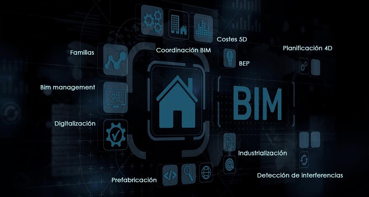 Croquis Arquitectura Interior Croquis de Arquitectura en